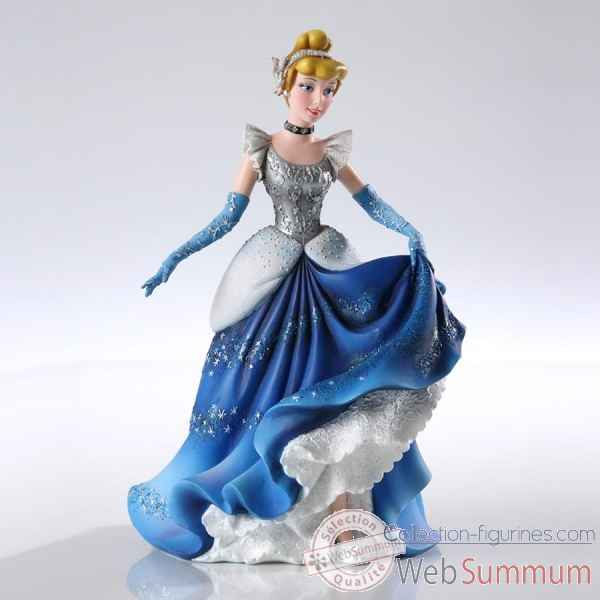 Cinderella Figurines Disney Collection -4031544