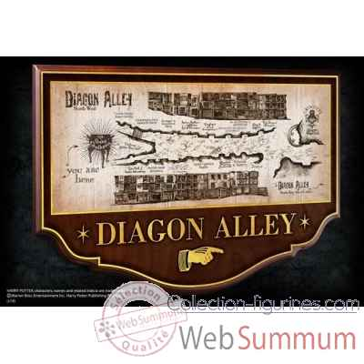 Plaque murale du chemin de traverse Noble Collection -NN7058